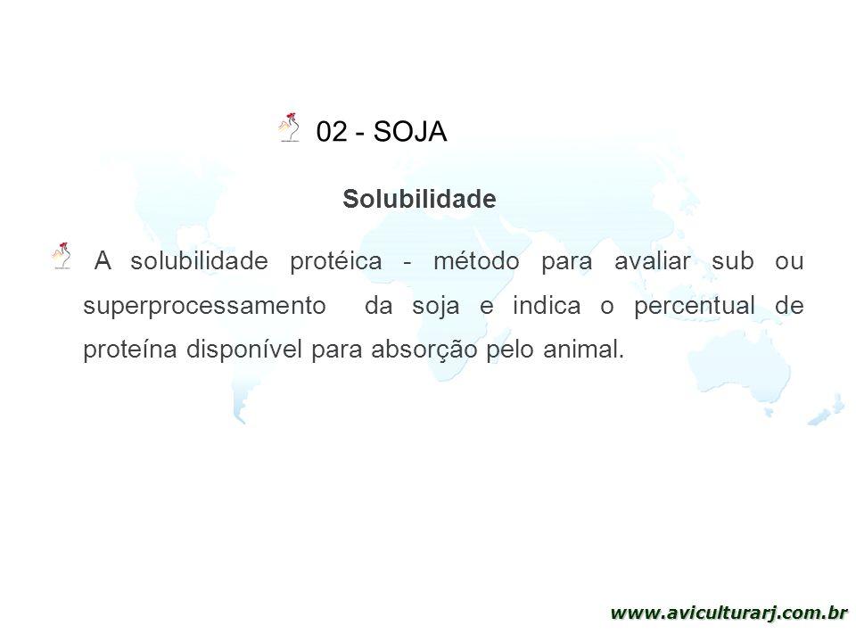 02 - SOJA Solubilidade.