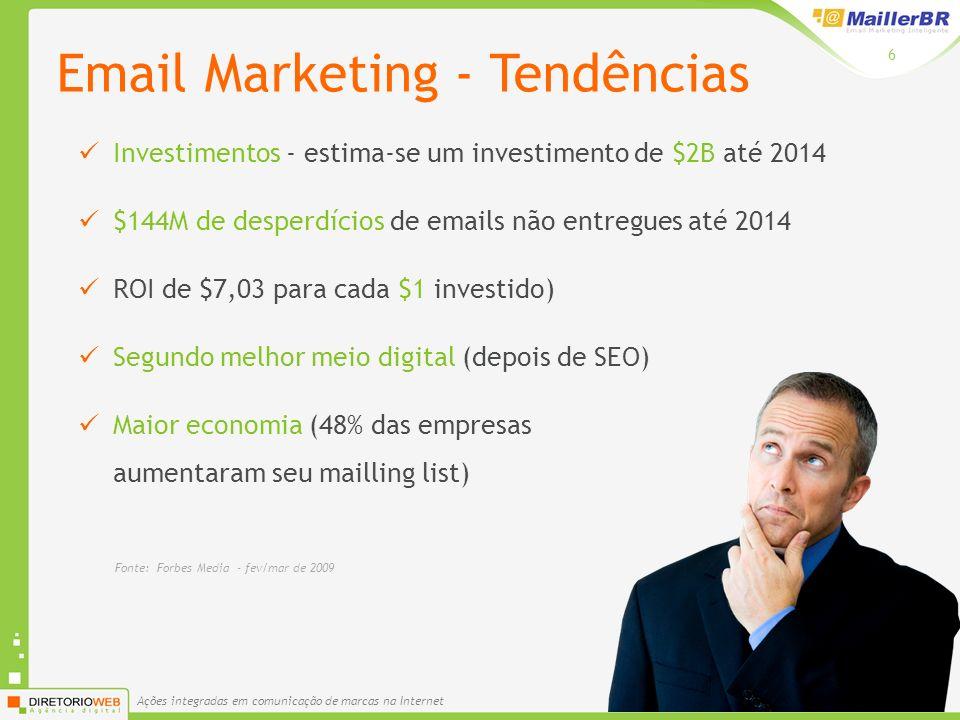 Email Marketing - Tendências