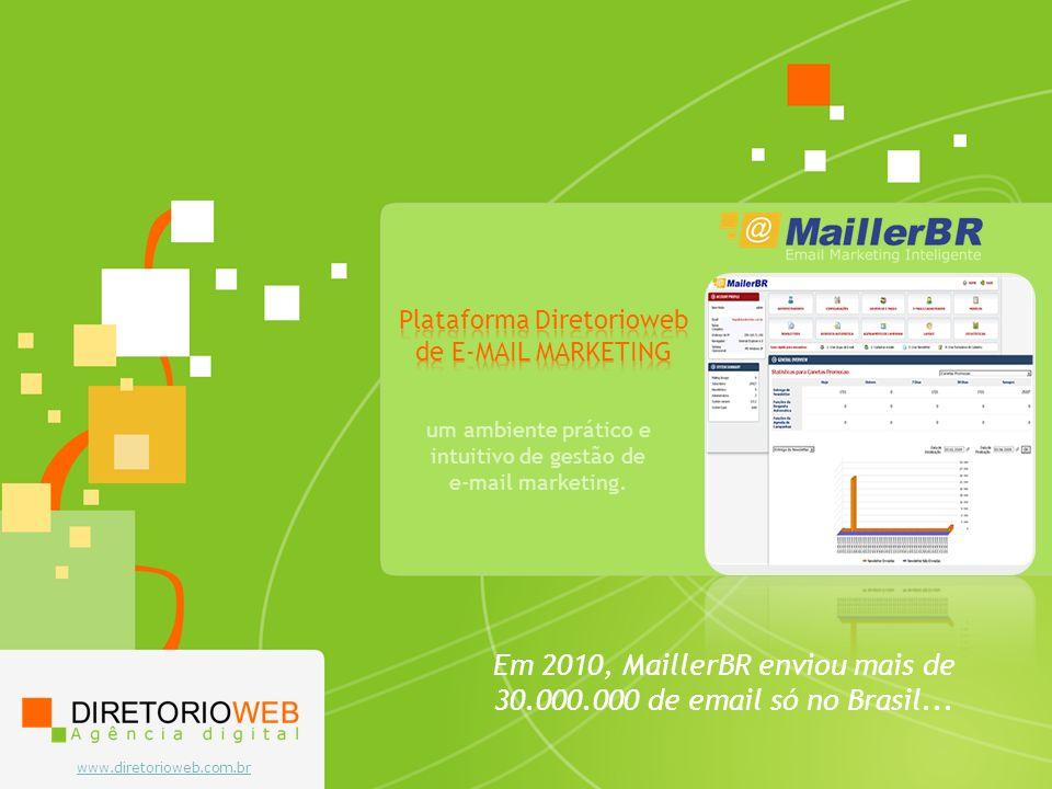 Em 2010, MaillerBR enviou mais de 30.000.000 de email só no Brasil...