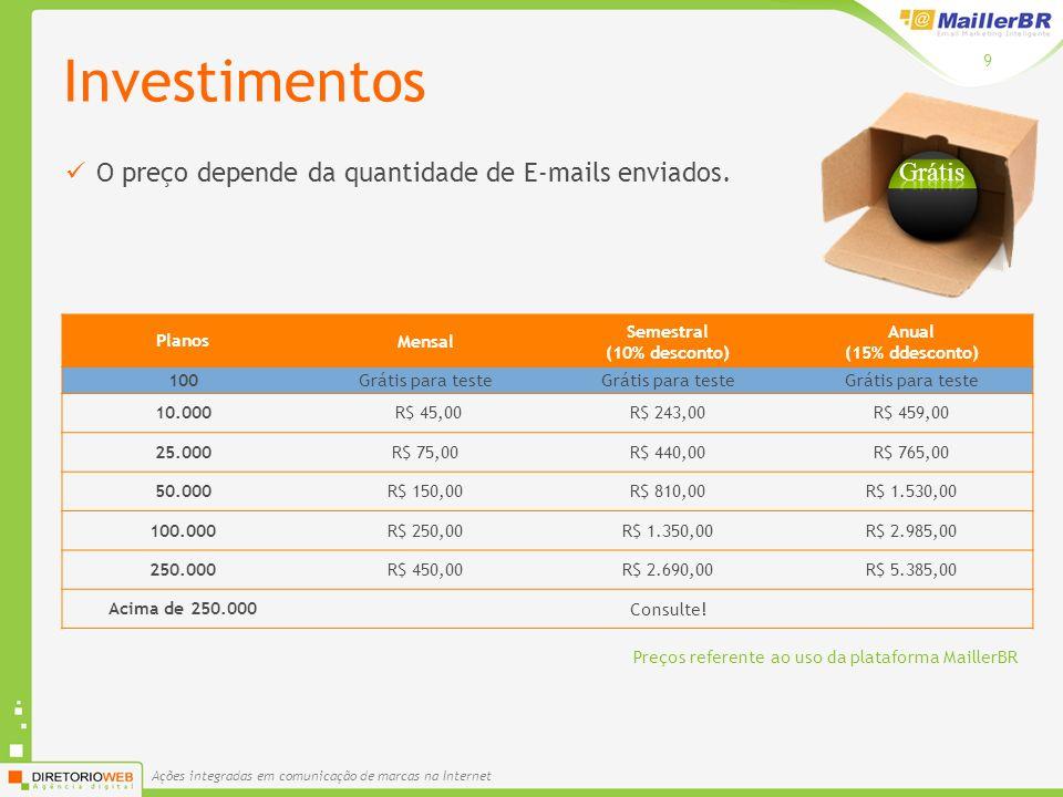 Investimentos O preço depende da quantidade de E-mails enviados.