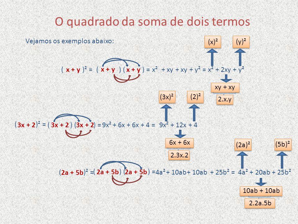 O quadrado da soma de dois termos