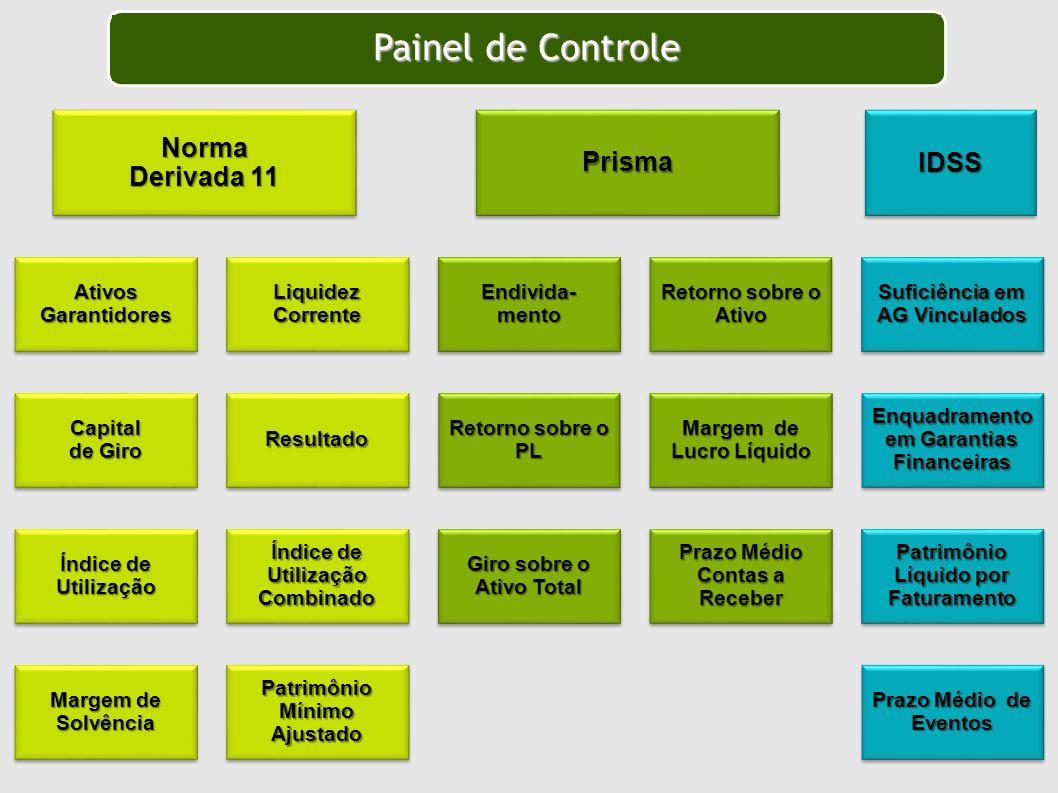 Painel de Controle Norma Derivada 11 Prisma IDSS Ativos Garantidores
