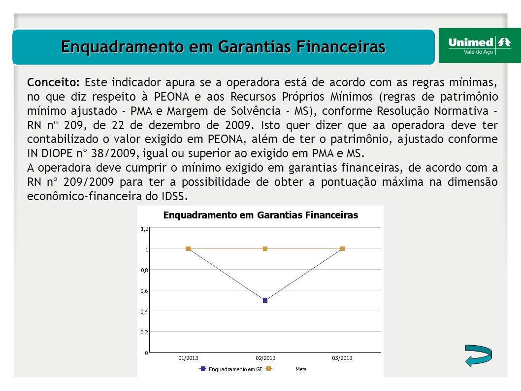 Enquadramento em Garantias Financeiras