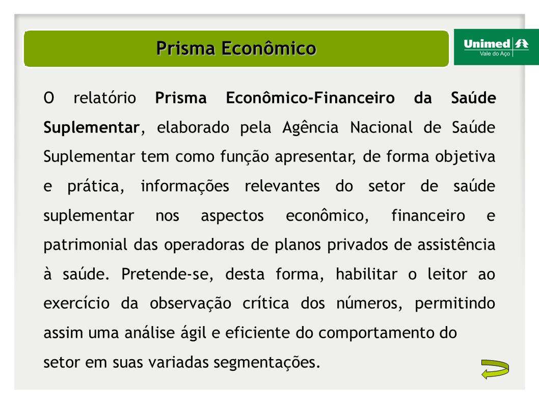 Prisma Econômico