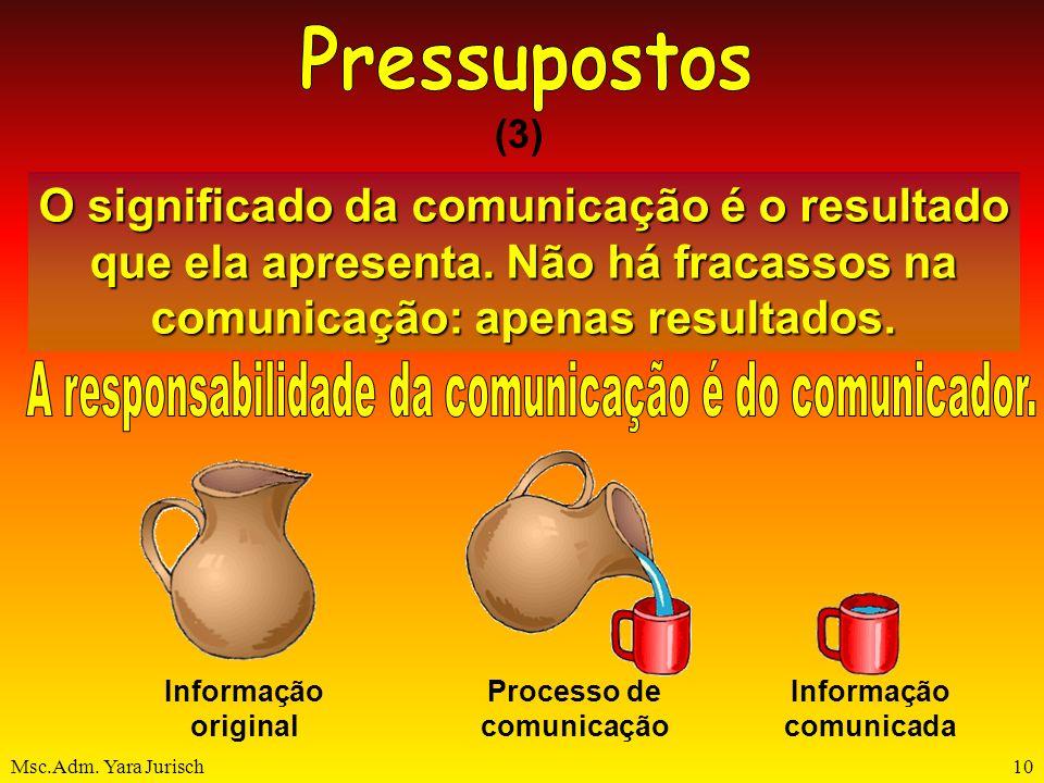 A responsabilidade da comunicação é do comunicador.