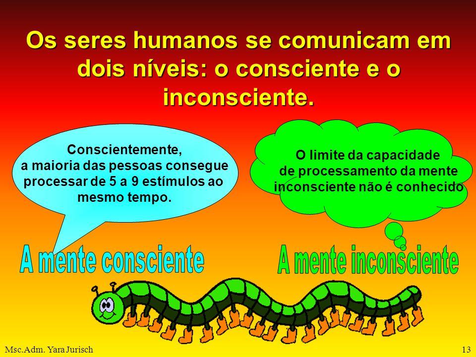 P 4 – Consciente e inconsciente
