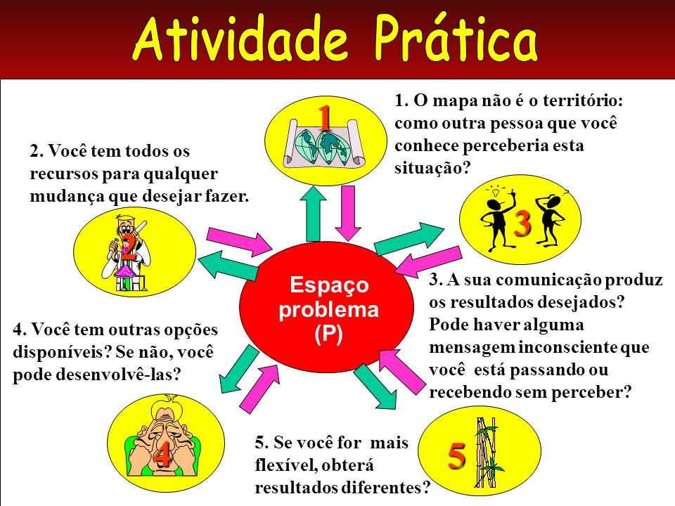 1 3 2 4 5 Atividade Prática Espaço problema (P)