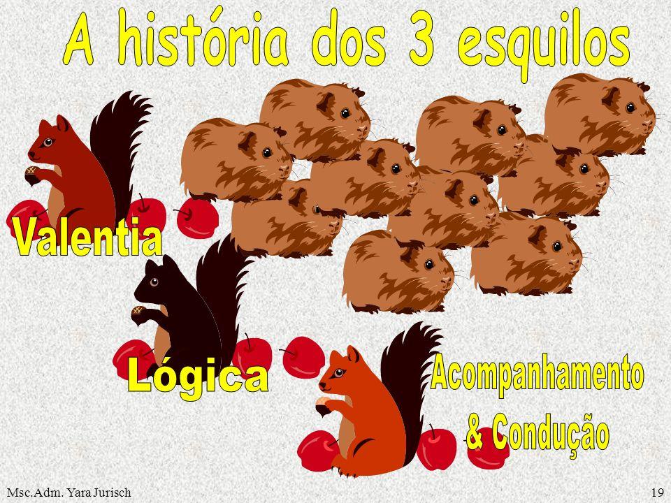 A história dos 3 esquilos