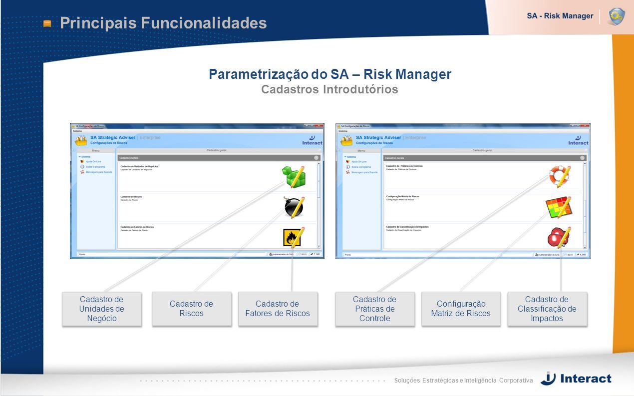 Parametrização do SA – Risk Manager Cadastros Introdutórios