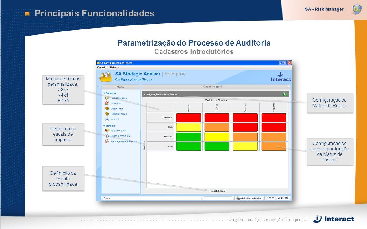 Parametrização do Processo de Auditoria Cadastros Introdutórios