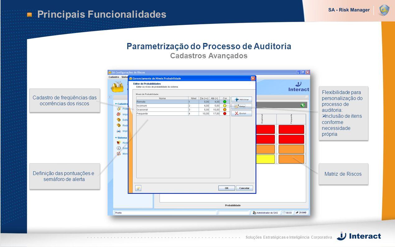 Parametrização do Processo de Auditoria