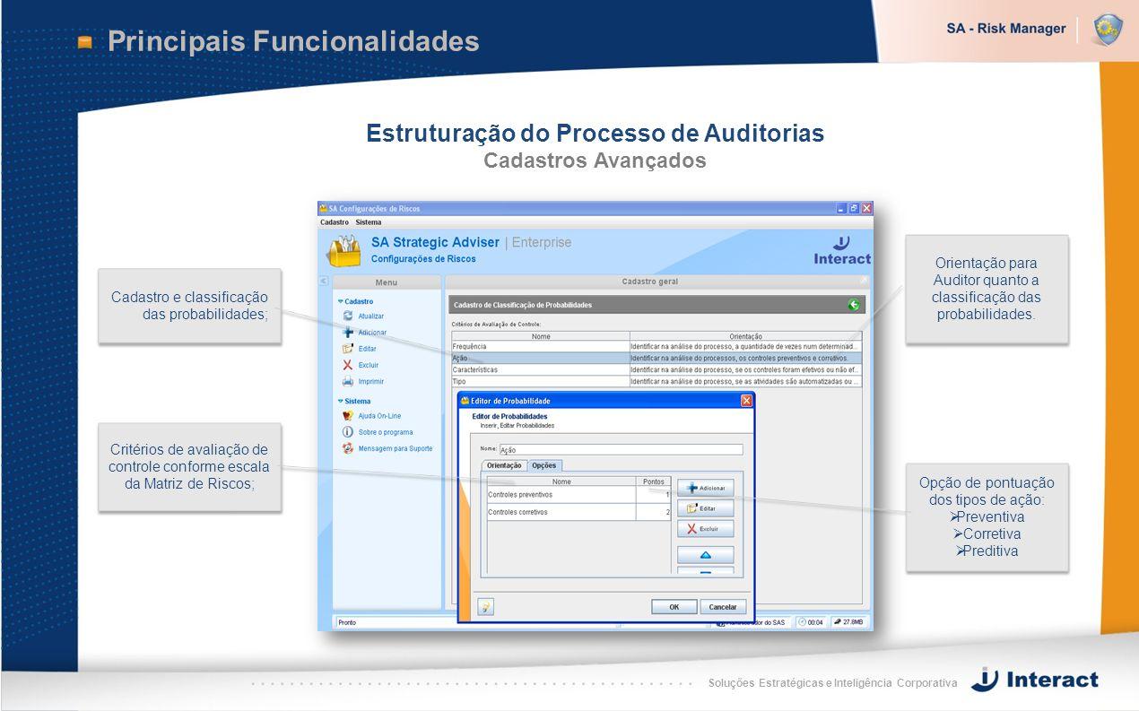 Estruturação do Processo de Auditorias