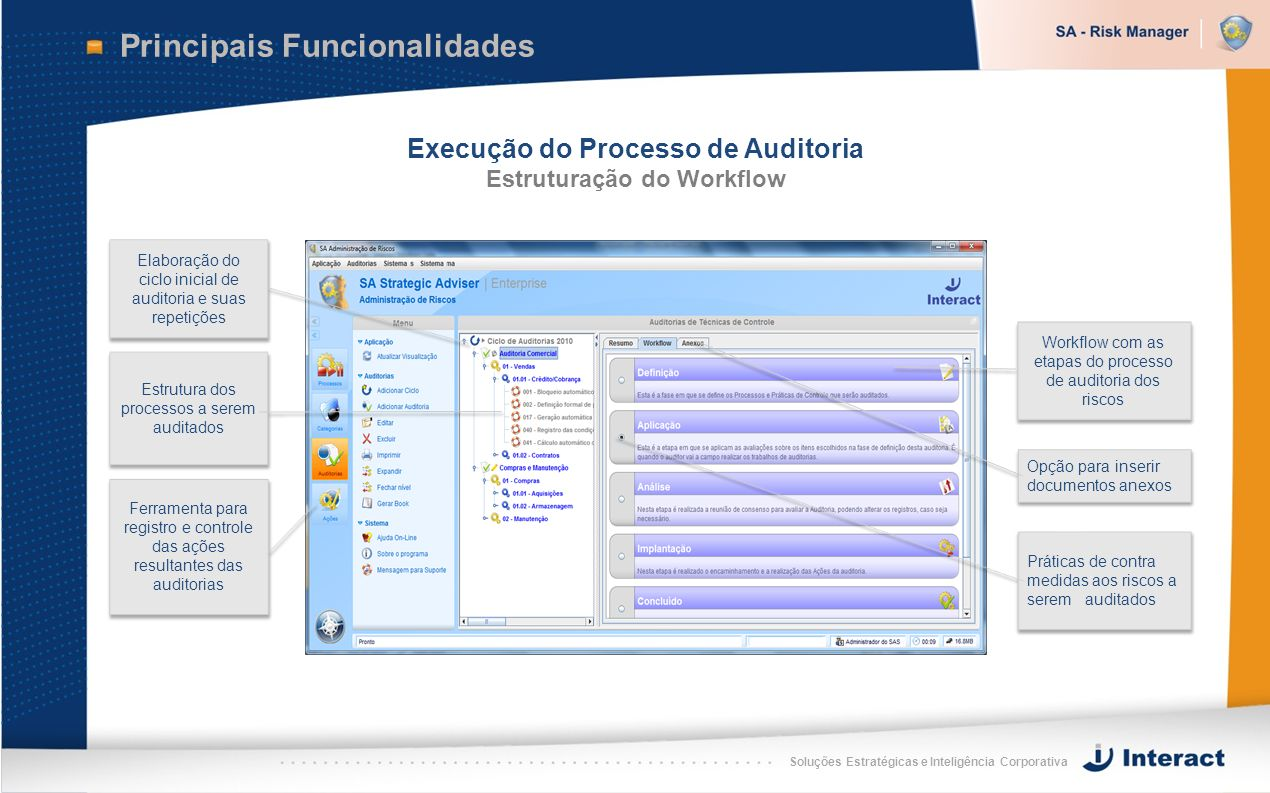 Execução do Processo de Auditoria Estruturação do Workflow
