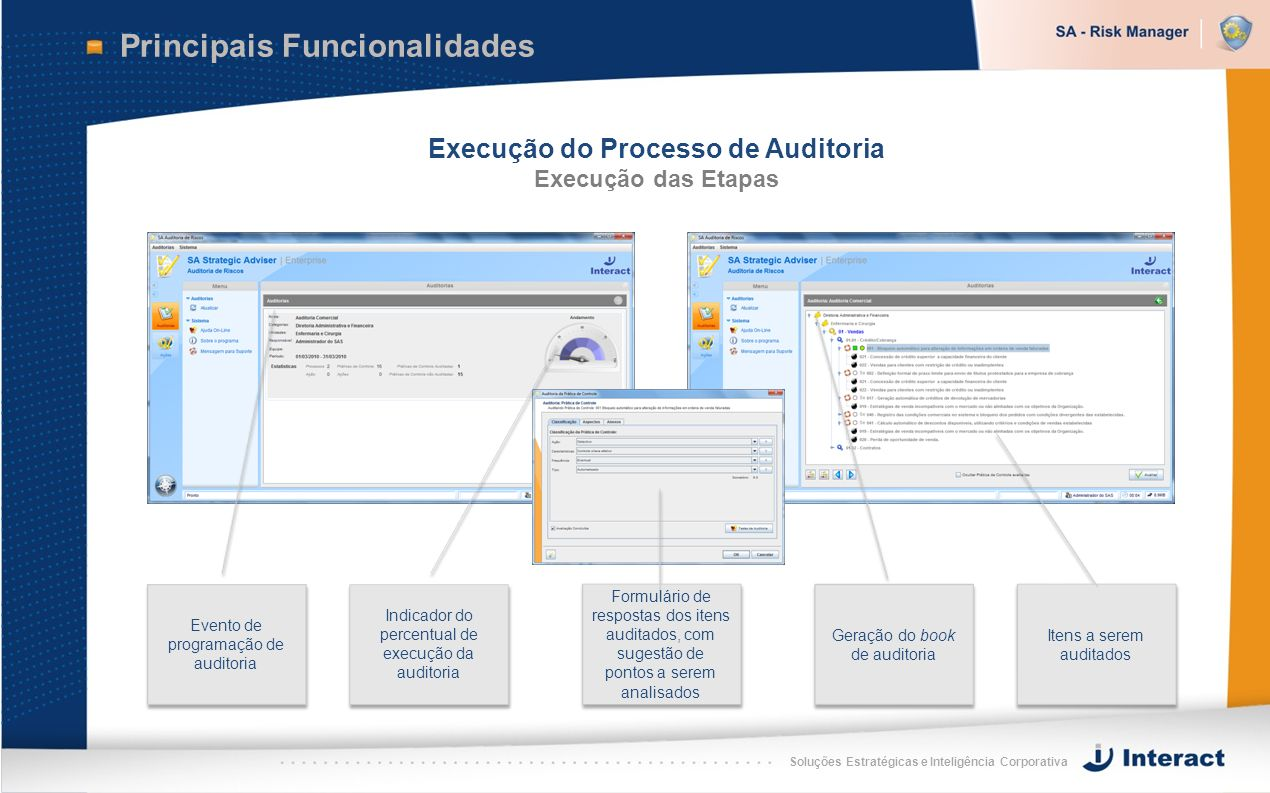 Execução do Processo de Auditoria