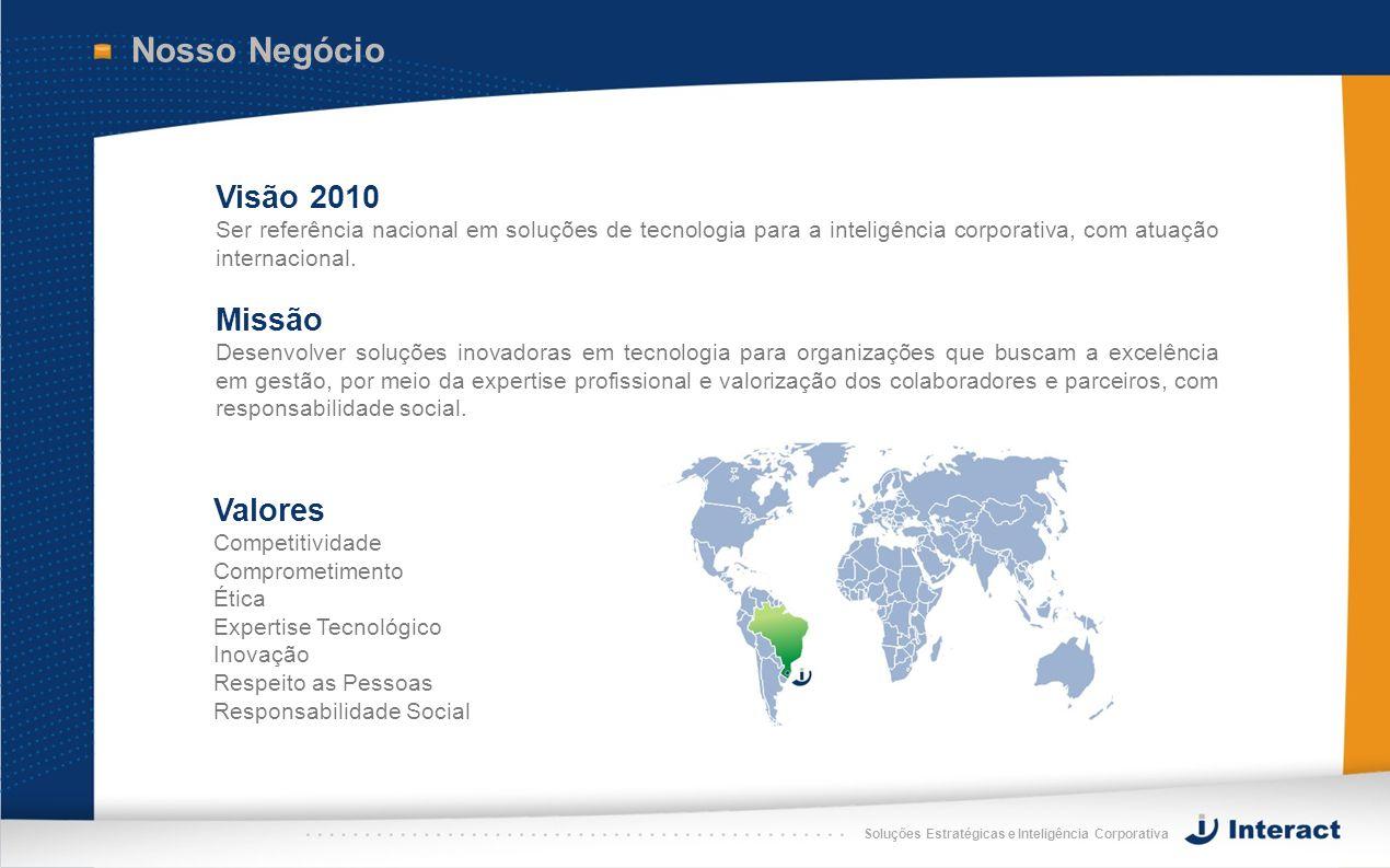 Nosso Negócio Visão 2010 Missão Valores