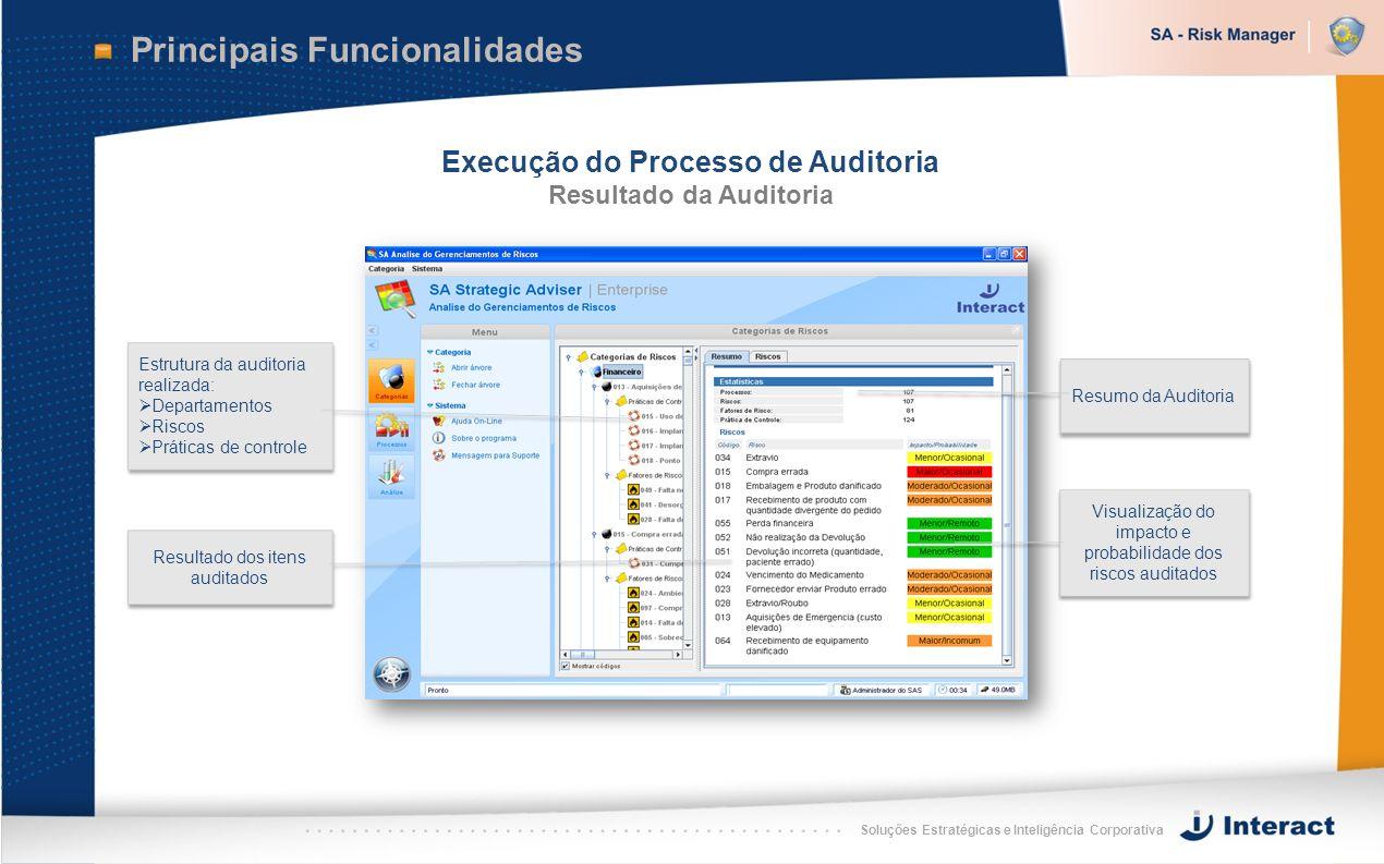Execução do Processo de Auditoria Resultado da Auditoria