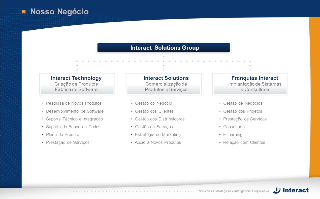 Interact Solutions Group