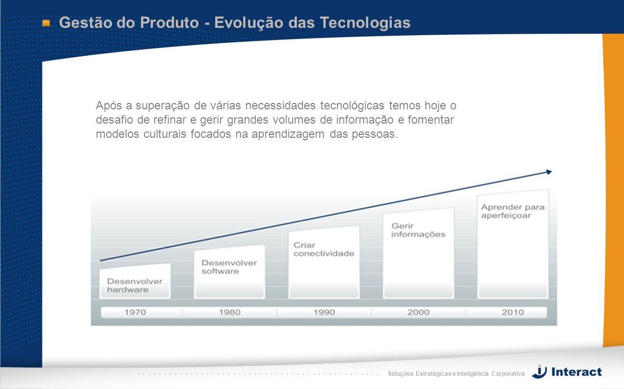 Gestão do Produto - Evolução das Tecnologias