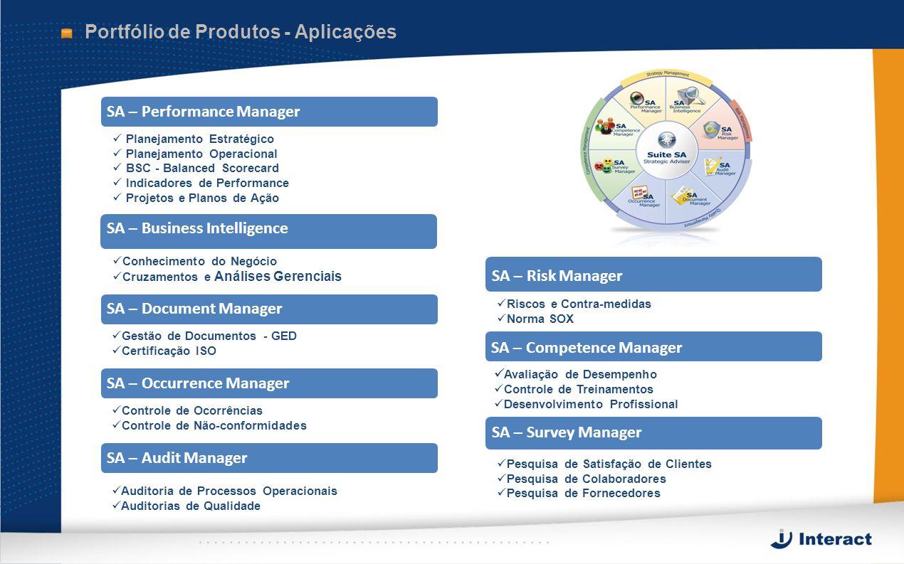 Portfólio de Produtos - Aplicações