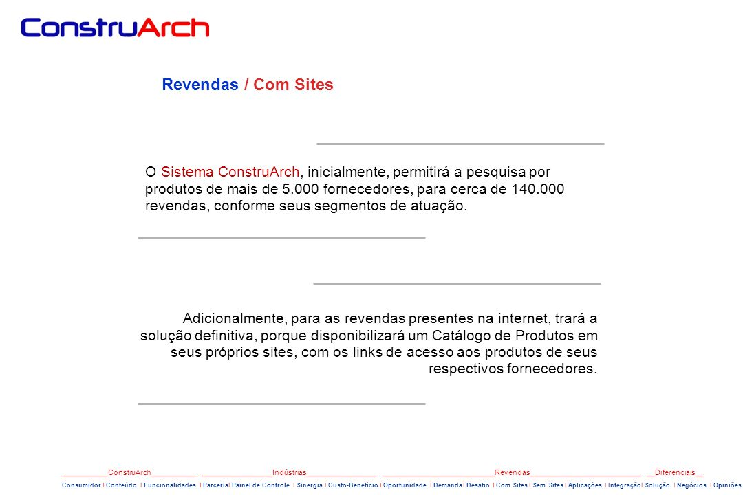 Revendas / Com Sites