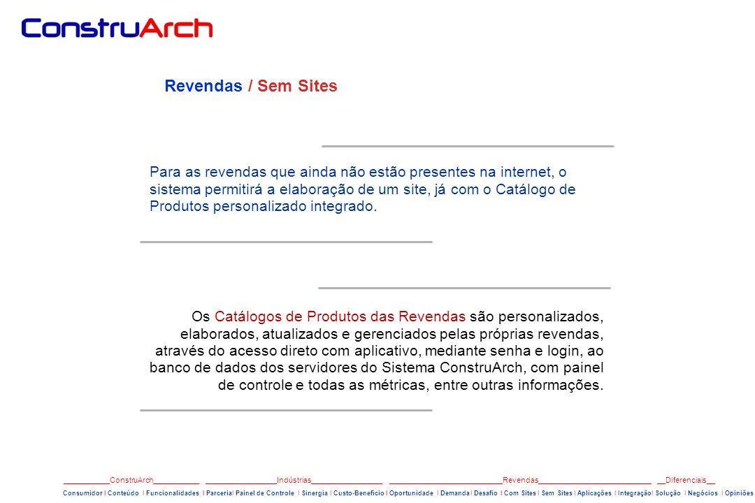 Revendas / Sem Sites