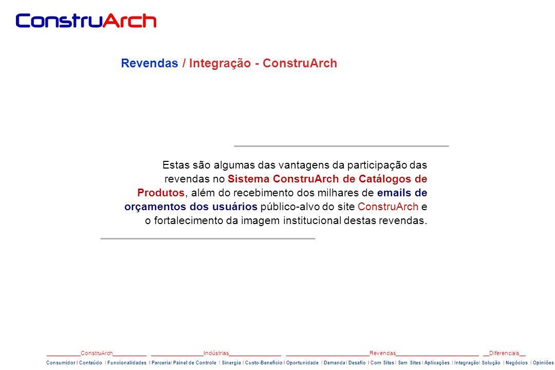 Revendas / Integração - ConstruArch