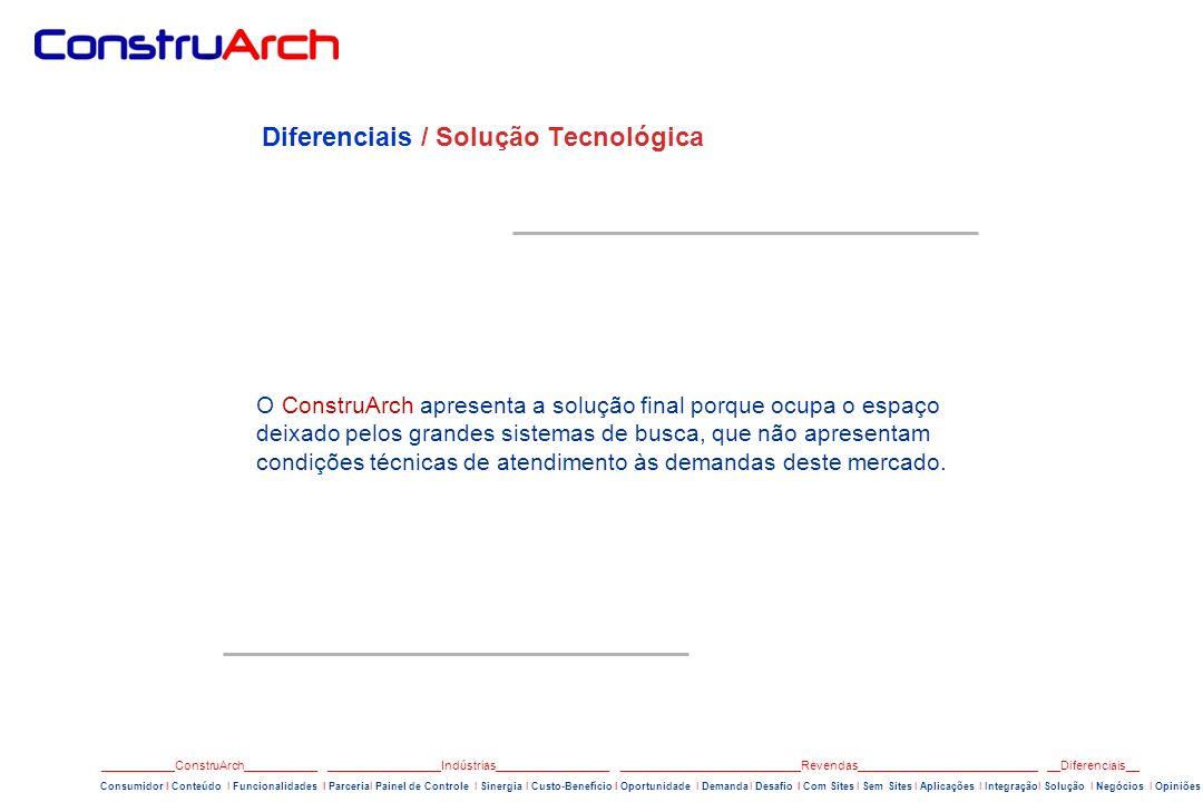 Diferenciais / Solução Tecnológica