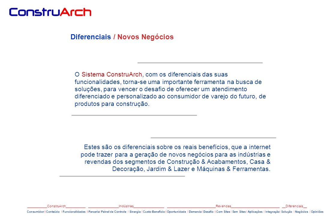 Diferenciais / Novos Negócios