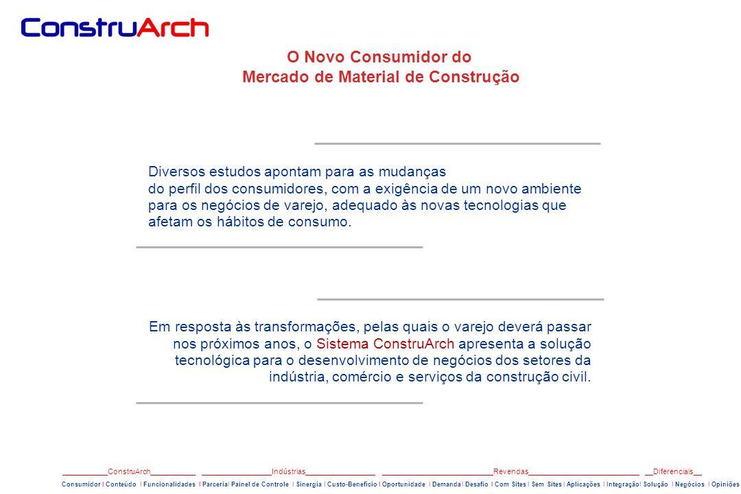 O Novo Consumidor do Mercado de Material de Construção