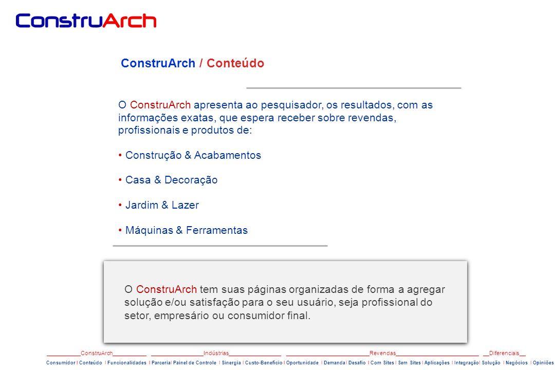 ConstruArch / Conteúdo