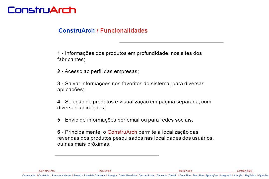 ConstruArch / Funcionalidades