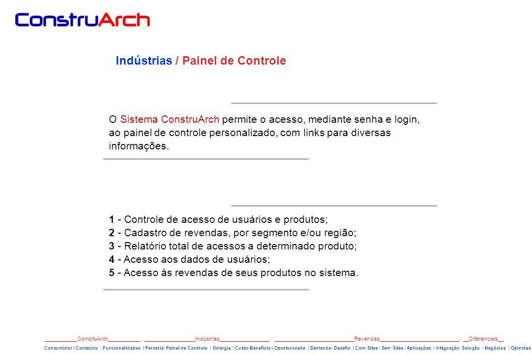 Indústrias / Painel de Controle