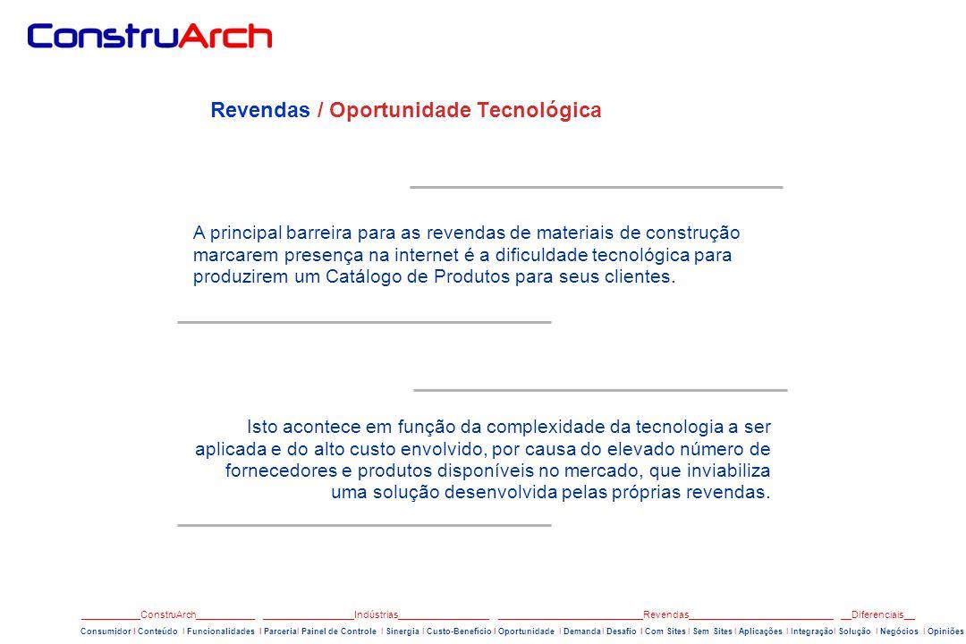 Revendas / Oportunidade Tecnológica