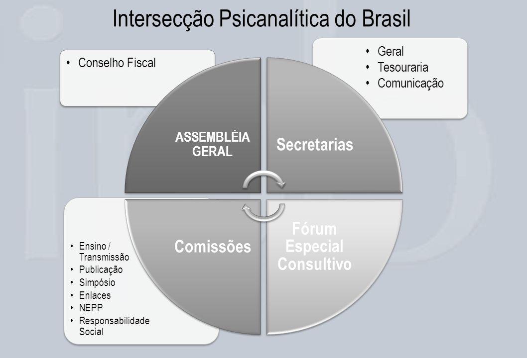 Intersecção Psicanalítica do Brasil