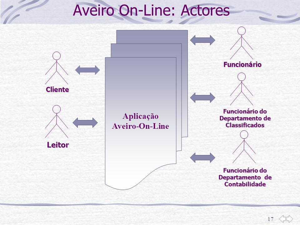 Aveiro On-Line: Actores
