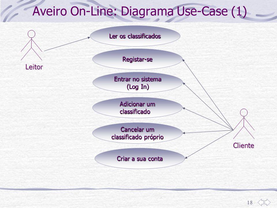 Aveiro On-Line: Diagrama Use-Case (1)