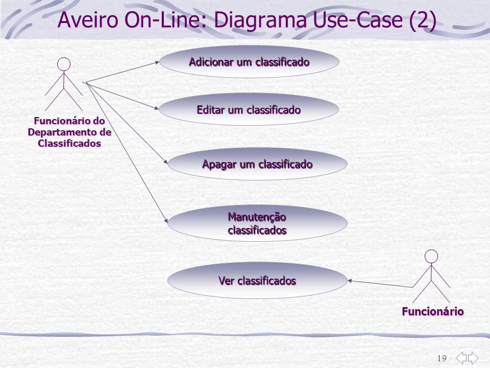 Aveiro On-Line: Diagrama Use-Case (2)