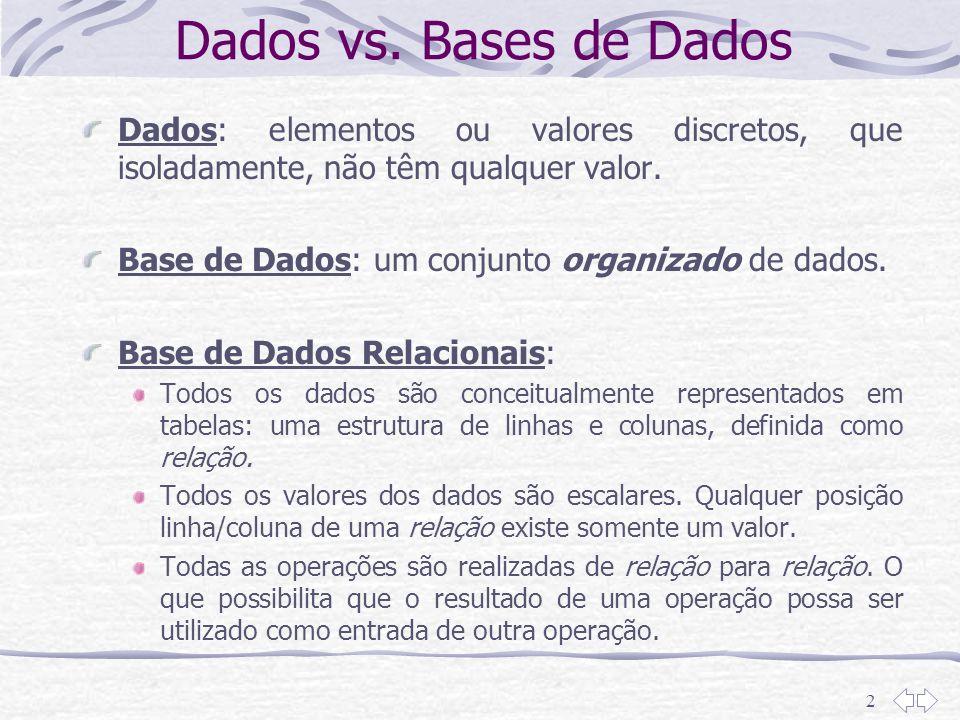 Dados vs. Bases de Dados Dados: elementos ou valores discretos, que isoladamente, não têm qualquer valor.