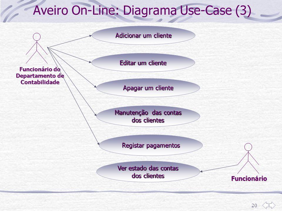 Aveiro On-Line: Diagrama Use-Case (3)
