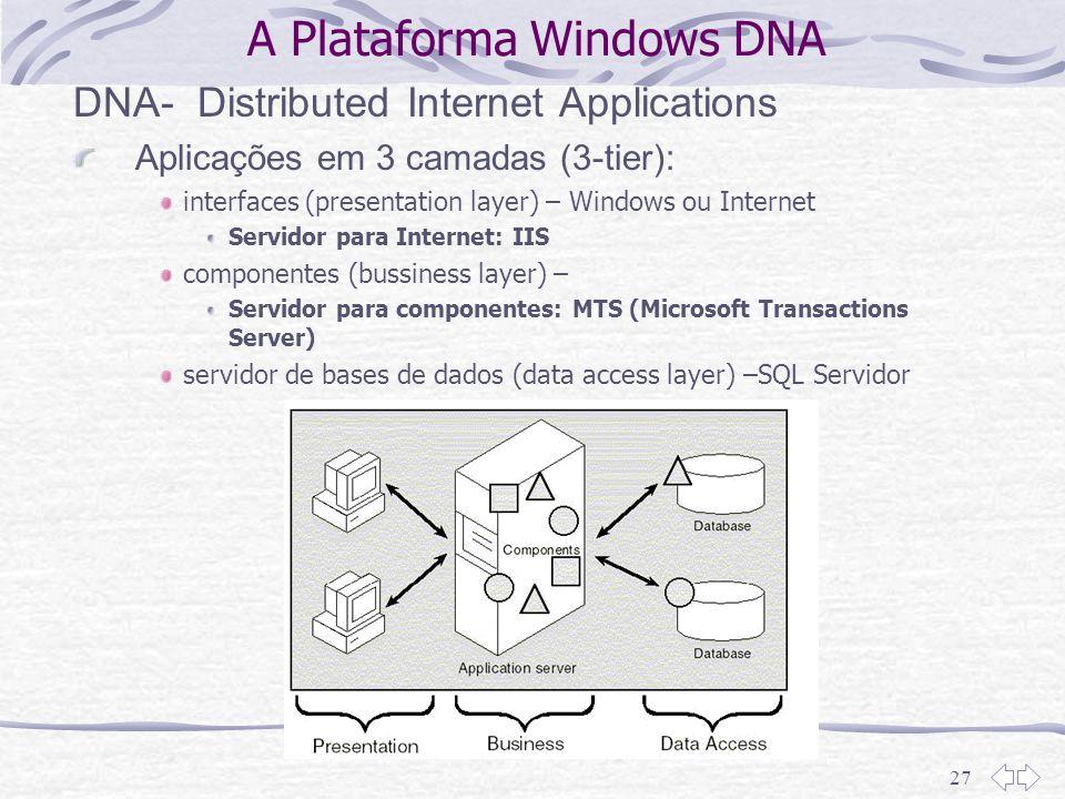 A Plataforma Windows DNA