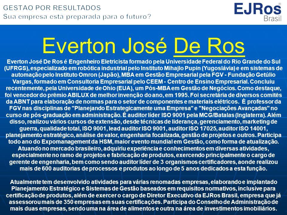 Everton José De Ros