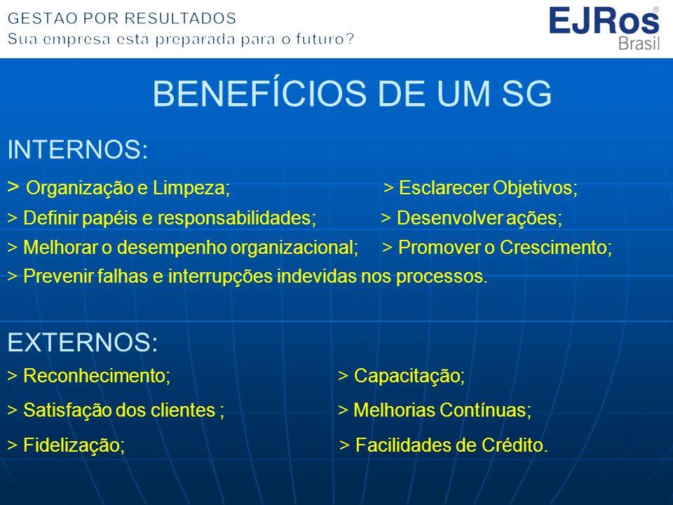 BENEFÍCIOS DE UM SG INTERNOS: EXTERNOS: