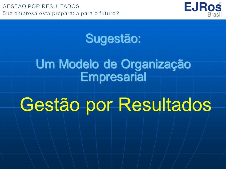 Um Modelo de Organização Empresarial