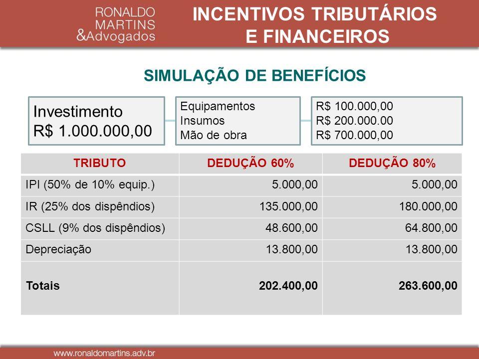 INCENTIVOS TRIBUTÁRIOS E FINANCEIROS SIMULAÇÃO DE BENEFÍCIOS