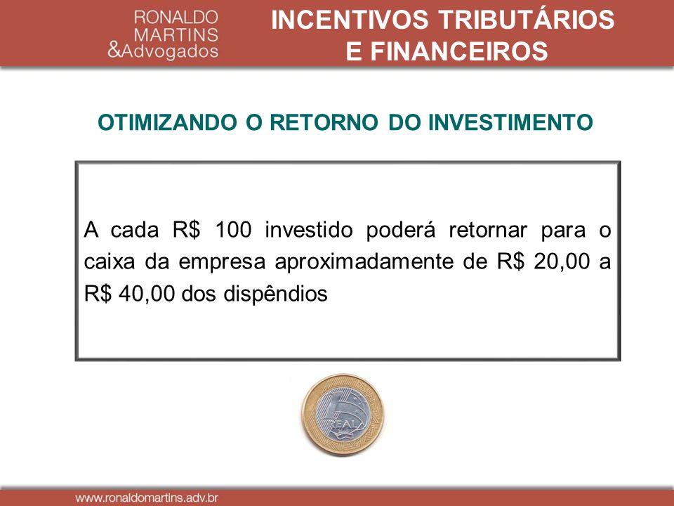INCENTIVOS TRIBUTÁRIOS E FINANCEIROS