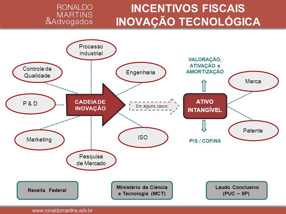 INCENTIVOS FISCAIS INOVAÇÃO TECNOLÓGICA