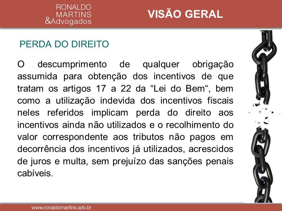 VISÃO GERAL PERDA DO DIREITO