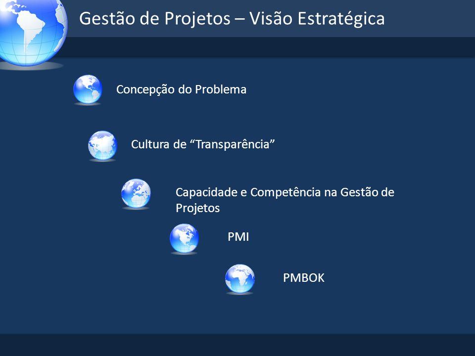 Gestão de Projetos – Visão Estratégica