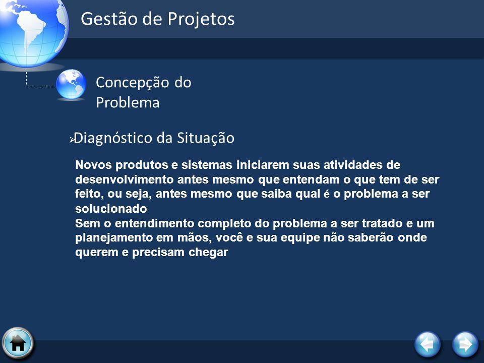 Gestão de Projetos Concepção do Problema Diagnóstico da Situação