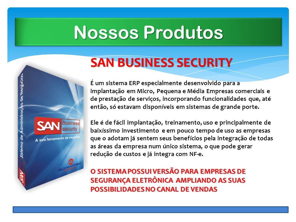 Nossos Produtos SAN BUSINESS SECURITY